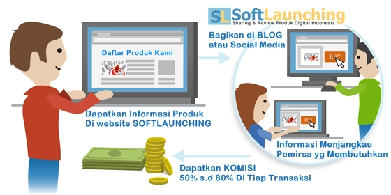 Affiliate_Softlaunching_Indonesia
