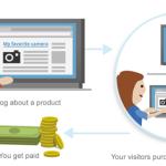 Berbagi Informasi dan Dapatkan Penghasilan 50% s.d 80% di tiap Penjualan yg Terjadi!